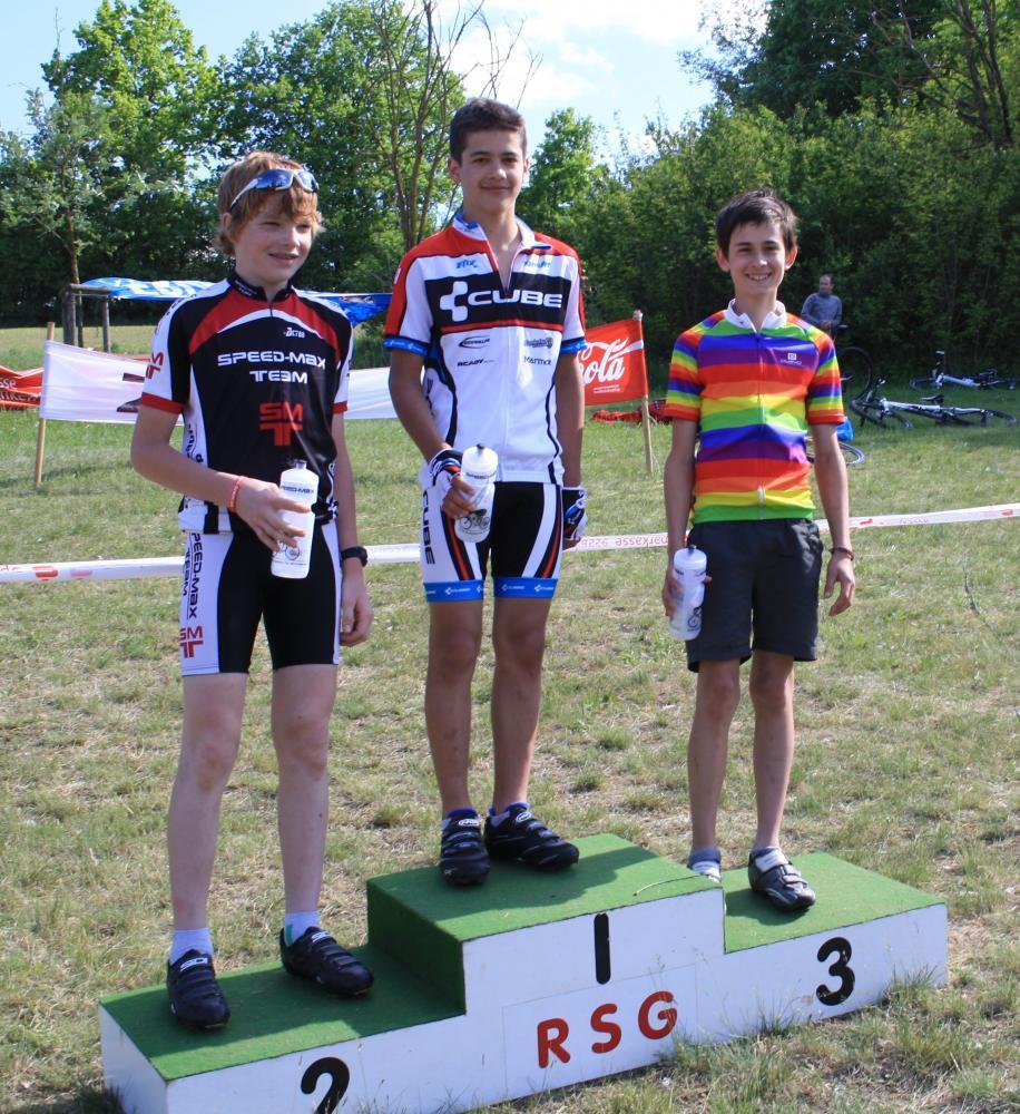Erfolgreiche MTB Jugend | Abteilung Radsport